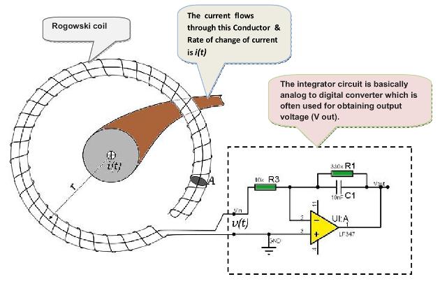 what is rogowski coil   electricalunits com ac current sensing circuit ac current measurement circuit diagram