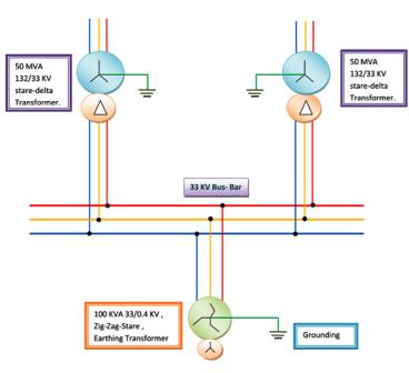 related topics : protection of transformer · equivalent circuit diagram