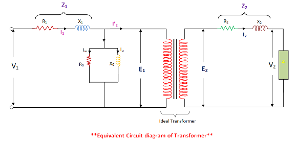 EquivalentCir equivalent circuit diagram of single phase transformer transformer circuit diagram at gsmx.co