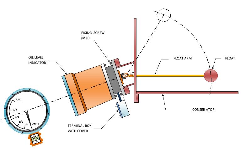 MOG magnetic oil gauge of Transformer Electricalunitscom