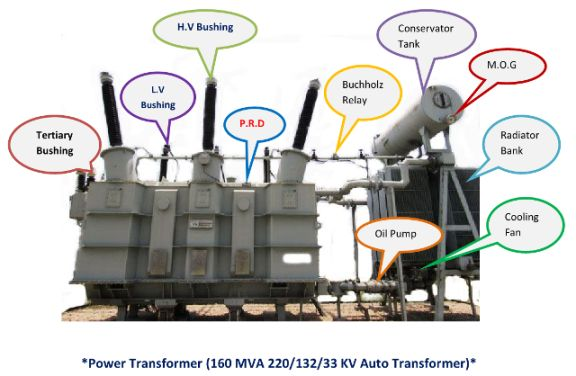 ptr Radiator Schematic on high voltage, power supply circuits, vox ac15c1, pi metal detector, guitar amp, diagram drawing,