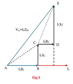 short circuit test of transformer pdf