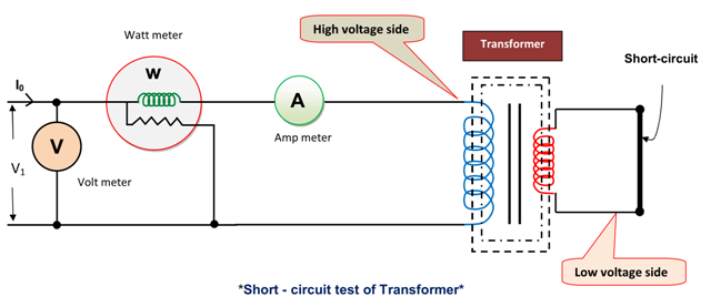 Short Circuit Test or Full load Cu loss of Transformer